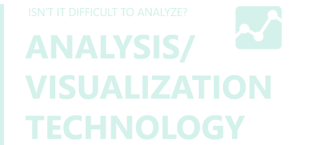 Analysis/visualization technology