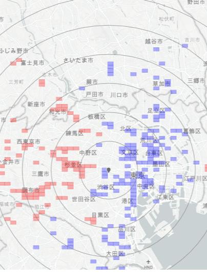 XL 戦略マップ