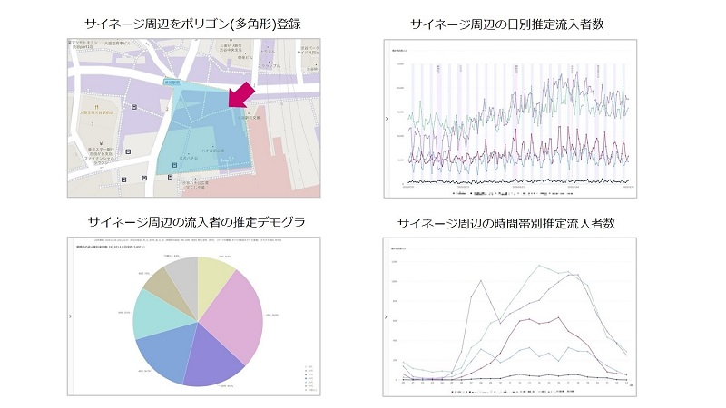 Location AI Platform™ 画面