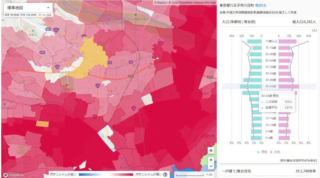 Location AI Platformを活用してポテンシャルの高いエリアをAIが判定