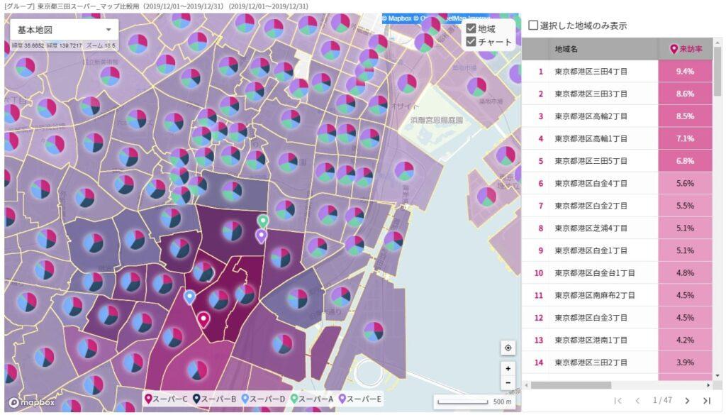 Location AI Platformのシェアマップ
